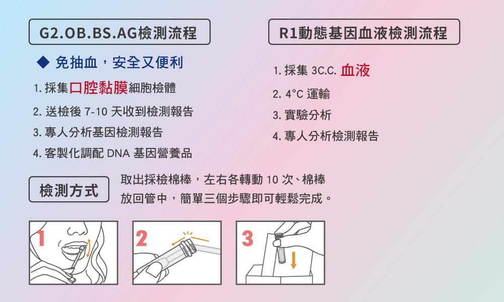 基因檢測流程及方式