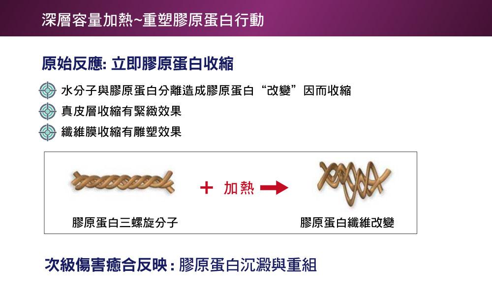 深層容量加熱~重塑膠原蛋白行動